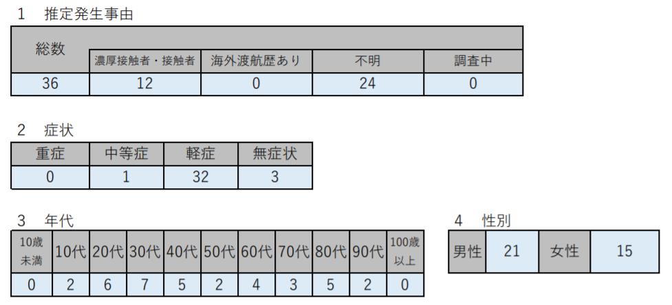 f:id:chuokurashinet:20210120165909p:plain