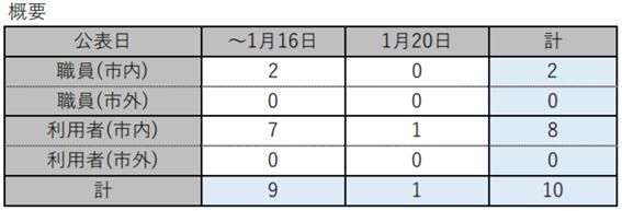 f:id:chuokurashinet:20210120170311p:plain