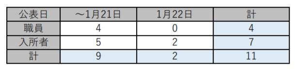 f:id:chuokurashinet:20210122173905p:plain