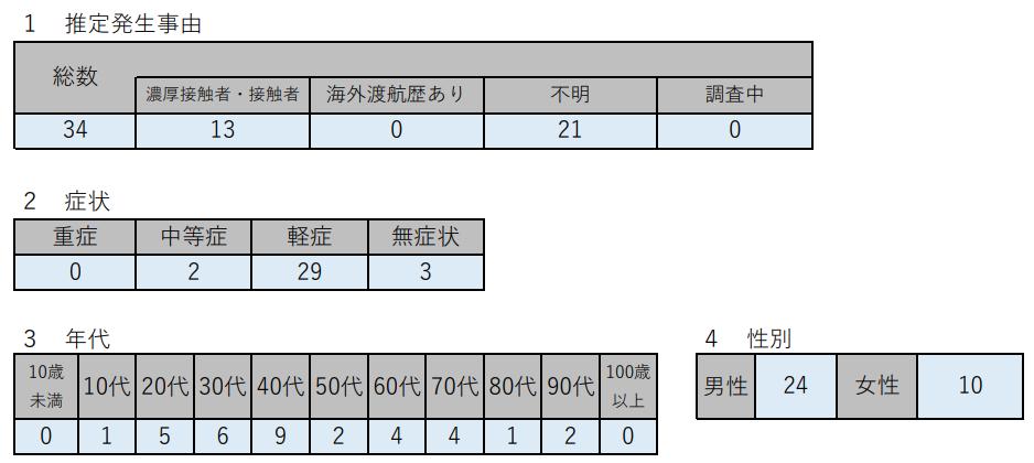 f:id:chuokurashinet:20210123184254p:plain