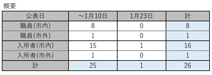 f:id:chuokurashinet:20210123184539p:plain