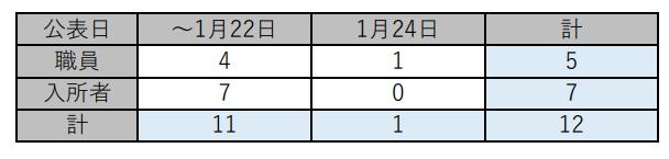 f:id:chuokurashinet:20210124220835p:plain