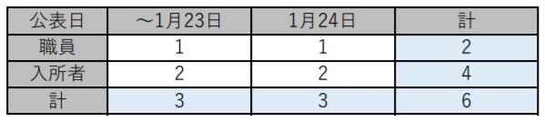 f:id:chuokurashinet:20210124221009p:plain