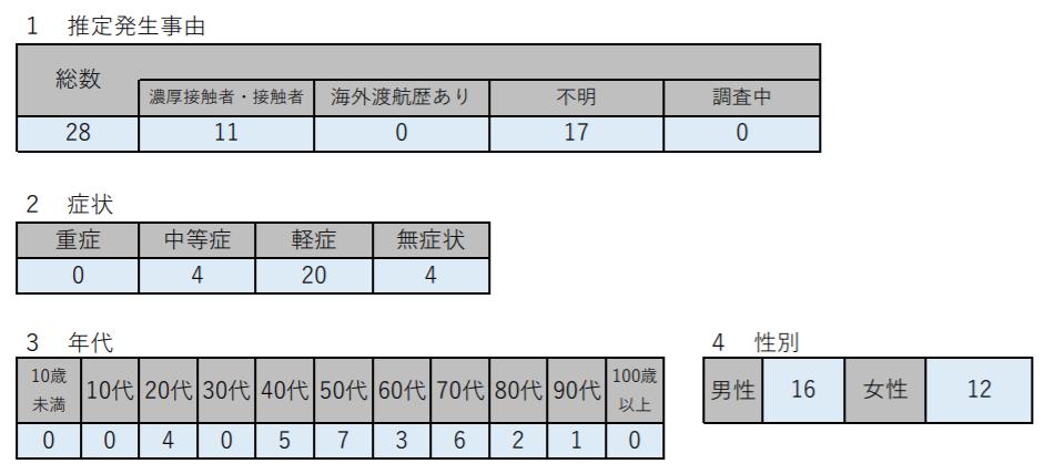 f:id:chuokurashinet:20210125173229p:plain