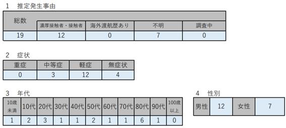 f:id:chuokurashinet:20210126164011p:plain