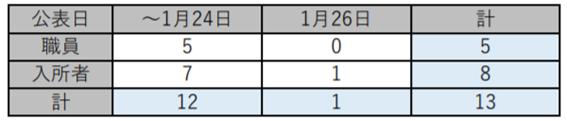f:id:chuokurashinet:20210126164215p:plain