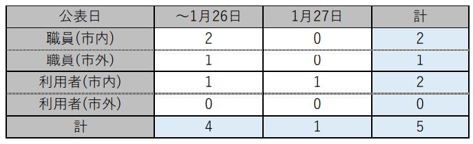 f:id:chuokurashinet:20210127184207p:plain