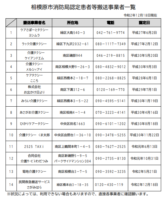 f:id:chuokurashinet:20210128135803p:plain