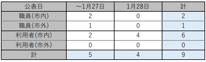 f:id:chuokurashinet:20210128180756p:plain