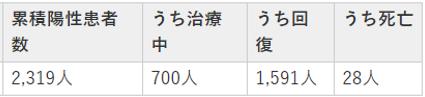 f:id:chuokurashinet:20210129103110p:plain