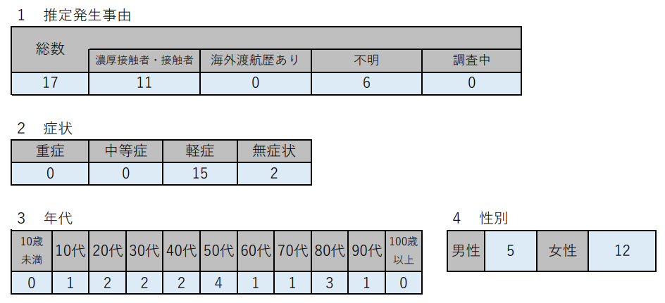 f:id:chuokurashinet:20210129173727p:plain