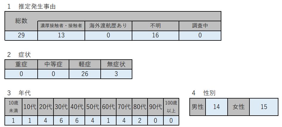 f:id:chuokurashinet:20210131165827p:plain