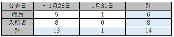 f:id:chuokurashinet:20210131170029p:plain