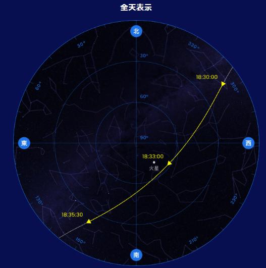 f:id:chuokurashinet:20210201142110p:plain