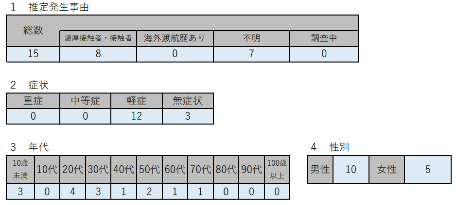 f:id:chuokurashinet:20210201182754p:plain