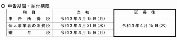 f:id:chuokurashinet:20210203154026p:plain