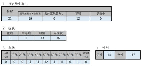 f:id:chuokurashinet:20210204164036p:plain