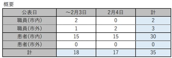 f:id:chuokurashinet:20210204164322p:plain