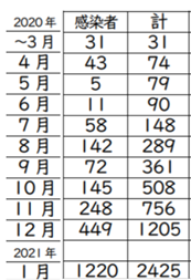 f:id:chuokurashinet:20210303080425p:plain