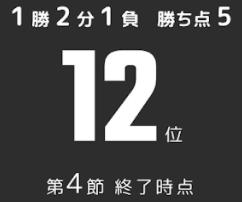 f:id:chuokurashinet:20210323111541p:plain
