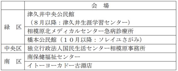 f:id:chuokurashinet:20210411064721p:plain