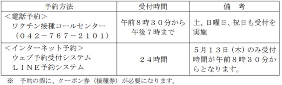 f:id:chuokurashinet:20210421044241p:plain