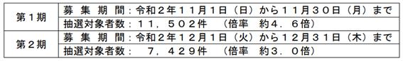 f:id:chuokurashinet:20210502100432p:plain
