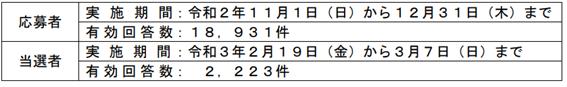 f:id:chuokurashinet:20210502100508p:plain