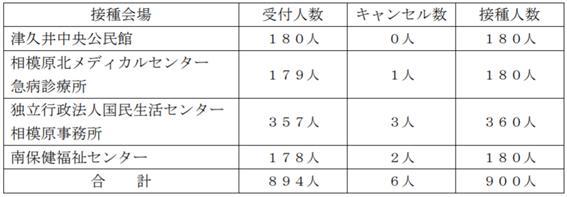 f:id:chuokurashinet:20210518065434p:plain