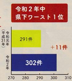 f:id:chuokurashinet:20210528101548p:plain