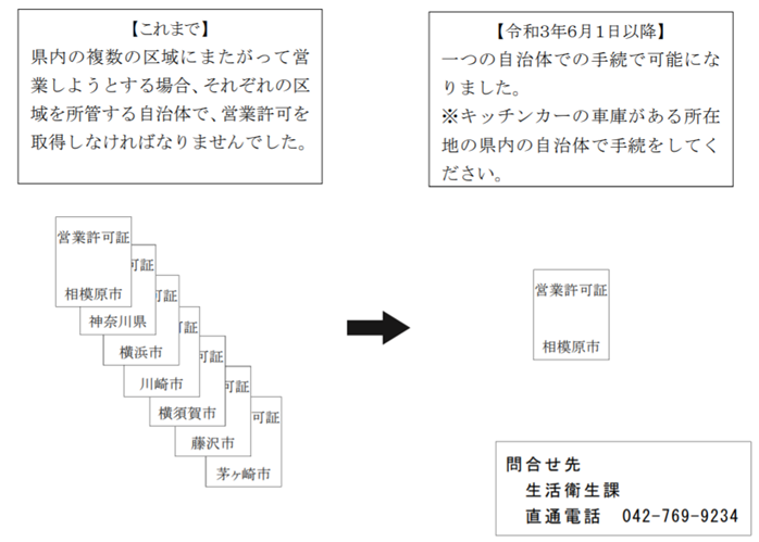 f:id:chuokurashinet:20210603065946p:plain