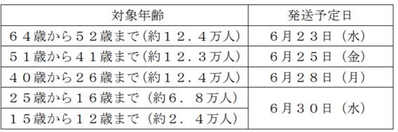f:id:chuokurashinet:20210618172900p:plain