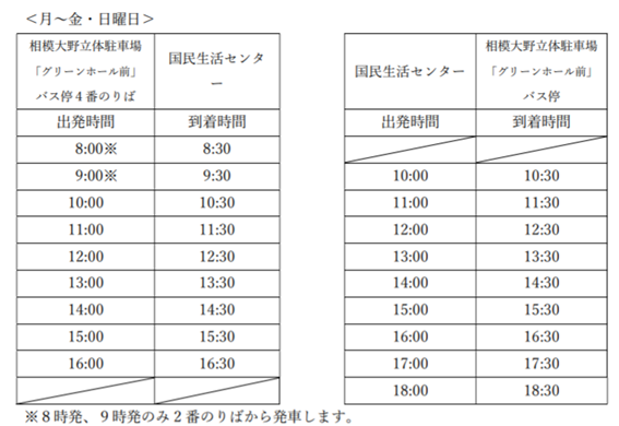 f:id:chuokurashinet:20210701085246p:plain