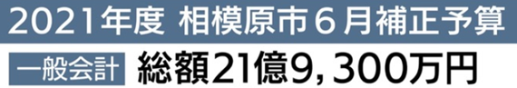 f:id:chuokurashinet:20210702151159p:plain