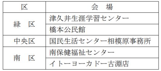 f:id:chuokurashinet:20210803182350p:plain