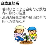 f:id:chuokurashinet:20210811114752p:plain