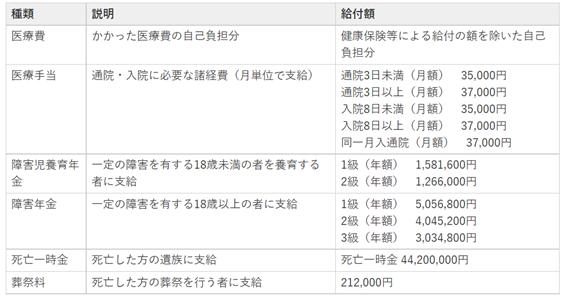 f:id:chuokurashinet:20210812165640p:plain