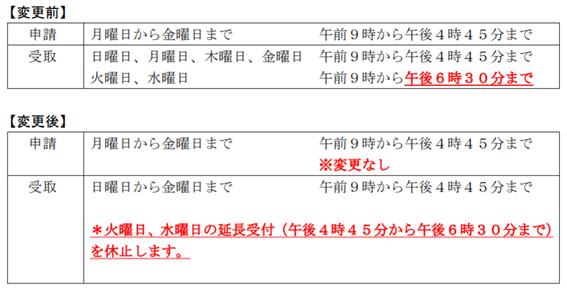 f:id:chuokurashinet:20210820064557p:plain