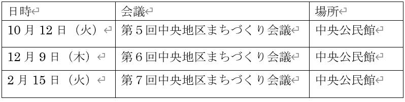 f:id:chuokurashinet:20210824175125p:plain
