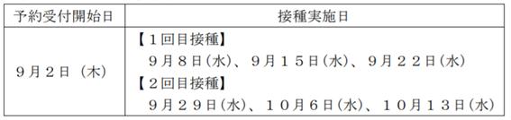 f:id:chuokurashinet:20210826025017p:plain