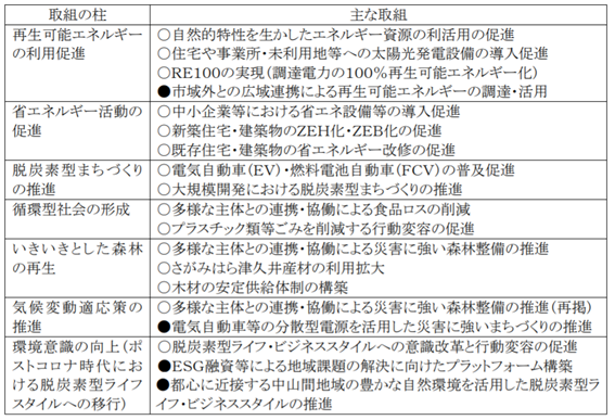 f:id:chuokurashinet:20210910110109p:plain