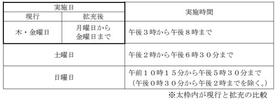 f:id:chuokurashinet:20210914072059p:plain