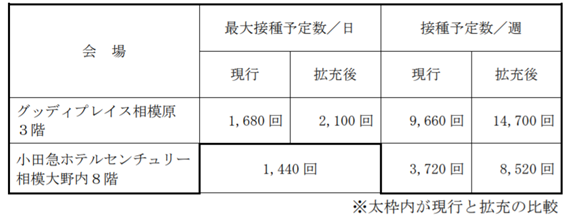 f:id:chuokurashinet:20210914072250p:plain