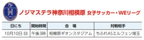 f:id:chuokurashinet:20211004145053p:plain