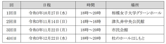 f:id:chuokurashinet:20211009083212p:plain