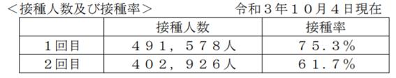f:id:chuokurashinet:20211012083542p:plain
