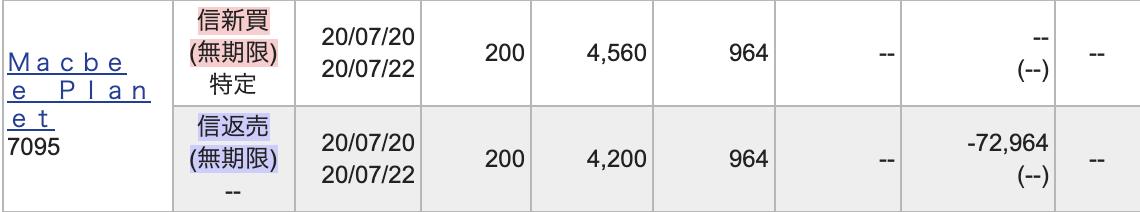 f:id:chuto-hampa:20200720185501p:plain
