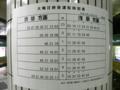 [東京メトロ]銀座線
