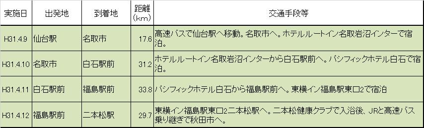 f:id:chuukounenrunner:20200904153806p:plain