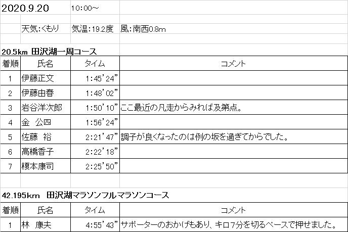 f:id:chuukounenrunner:20200920215058p:plain